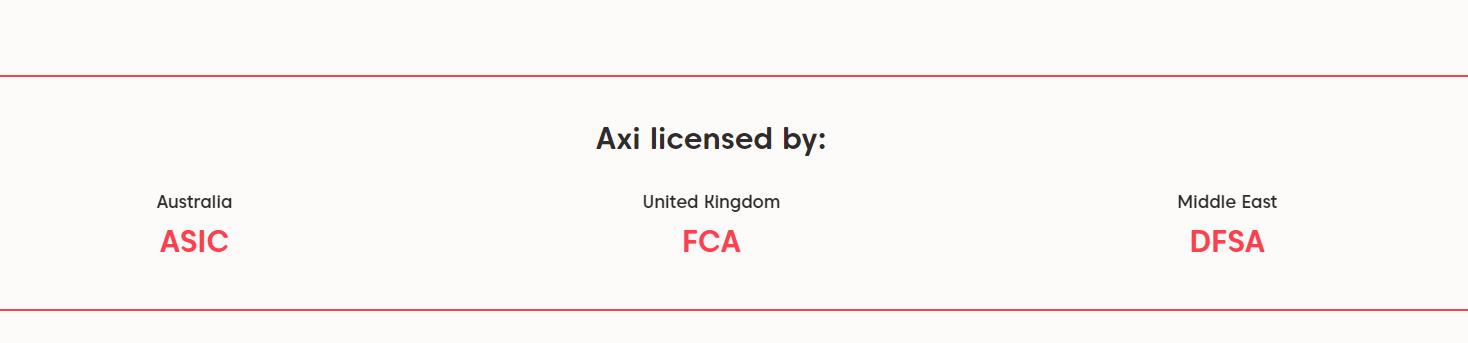 Giấy phép của AxiTrader