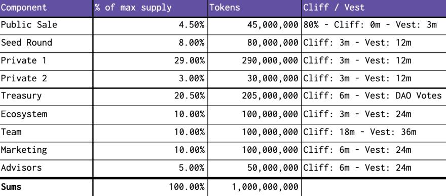 Itheum Data DEX WhitePaper