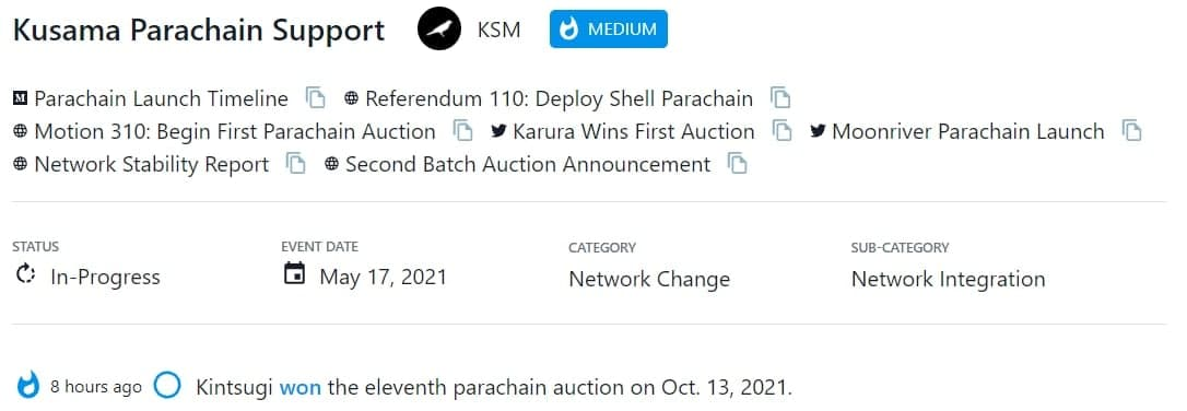 Kintsugi chiến thắng cuộc đấu giá parachain thứ 11 vào 13/10/2021