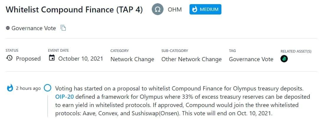 OHM bỏ phiếu cho đề xuất đưa Compound Finance vào whitelist các khoản tiền gửi ngân quỹ Olympus