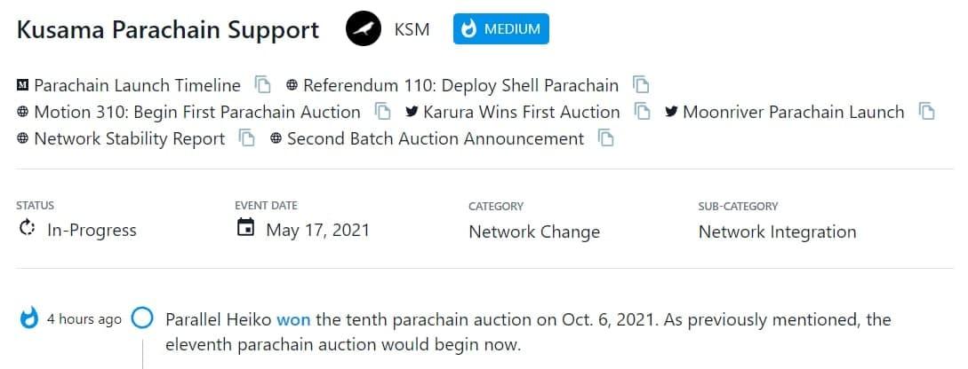 Parallel Heiko chiến thắng cuộc đấu giá parachain của Kusama