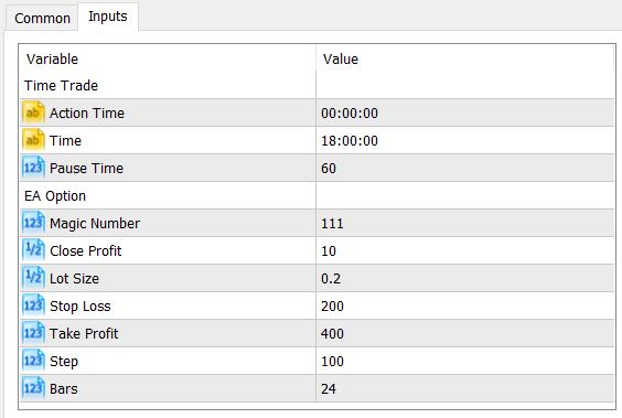 Thông số đầu vào của FXCE EA GridReverse