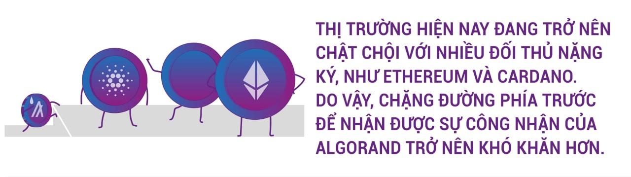 Báo cáo dự án Algorand