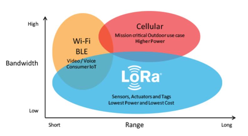 People's Network: Tương lai của di động và mạng không dây